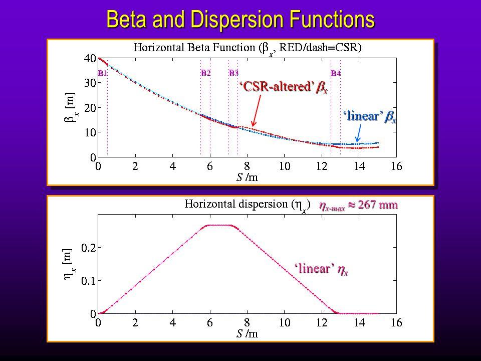 bend-1 (  10)  L = 0.4 m drift-1 (  20)  L = 5 m bend-2 (  10)  L = 0.4 m drift-2 (  10)  L = 1 m CSR wakefields (uniform dist.