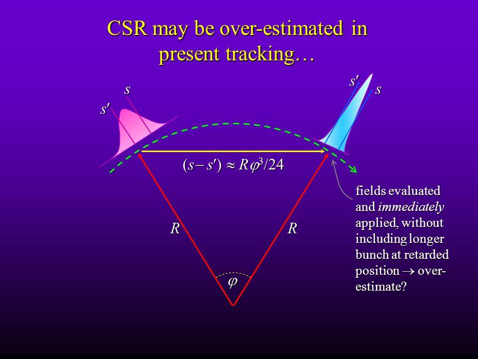 Final s -  phase space (gaussian input)  s = 20.3  m  E /E 0 = 0.716 %  bunch head