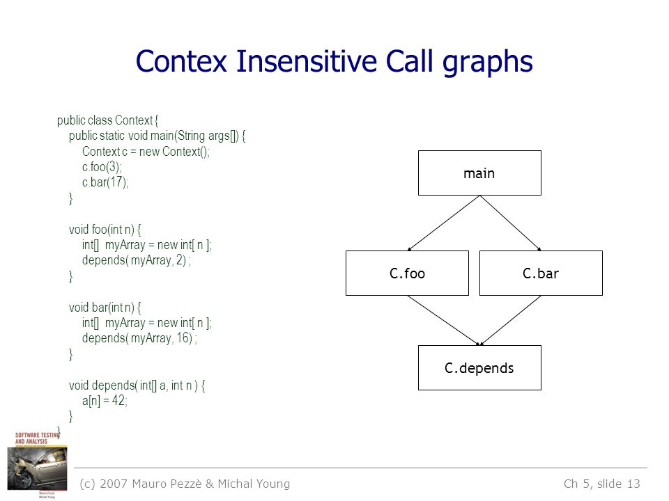 (c) 2007 Mauro Pezzè & Michal Young Ch 5, slide 13 Contex Insensitive Call graphs public class Context { public static void main(String args[]) { Context c = new Context(); c.foo(3); c.bar(17); } void foo(int n) { int[] myArray = new int[ n ]; depends( myArray, 2) ; } void bar(int n) { int[] myArray = new int[ n ]; depends( myArray, 16) ; } void depends( int[] a, int n ) { a[n] = 42; } main C.fooC.bar C.depends