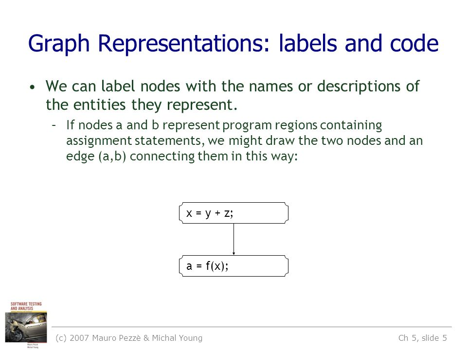 (c) 2007 Mauro Pezzè & Michal Young Ch 5, slide 5 Graph Representations: labels and code We can label nodes with the names or descriptions of the entities they represent.