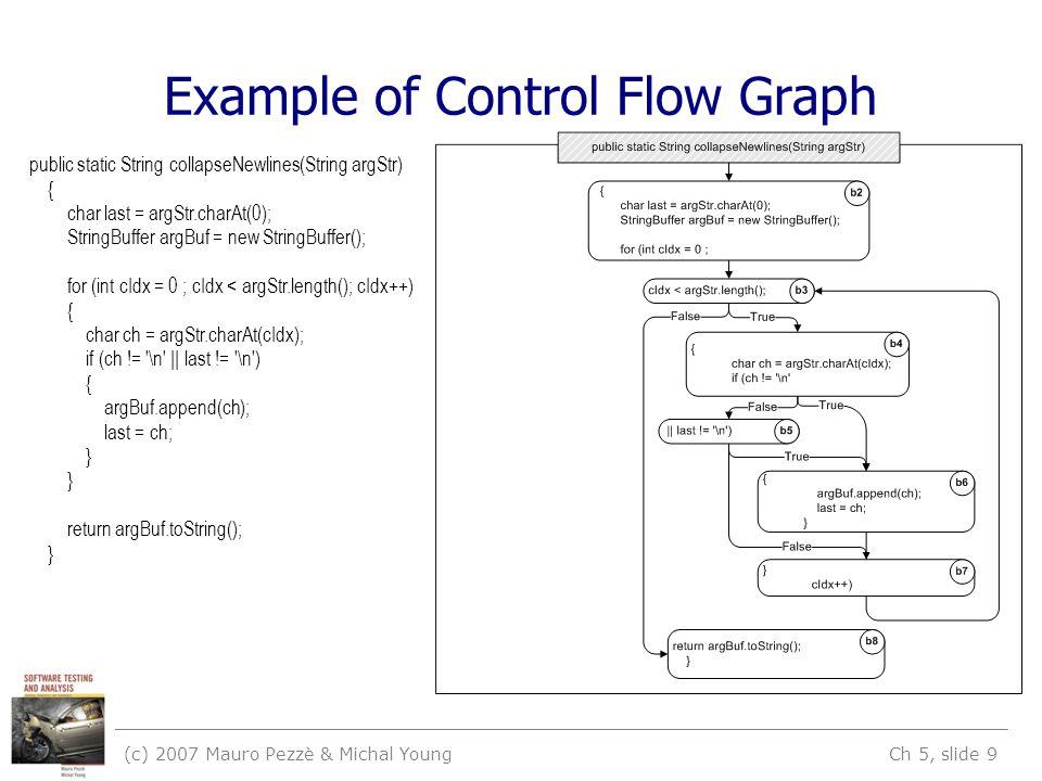 (c) 2007 Mauro Pezzè & Michal Young Ch 5, slide 9 Example of Control Flow Graph public static String collapseNewlines(String argStr) { char last = argStr.charAt(0); StringBuffer argBuf = new StringBuffer(); for (int cIdx = 0 ; cIdx < argStr.length(); cIdx++) { char ch = argStr.charAt(cIdx); if (ch != \n || last != \n ) { argBuf.append(ch); last = ch; } return argBuf.toString(); }