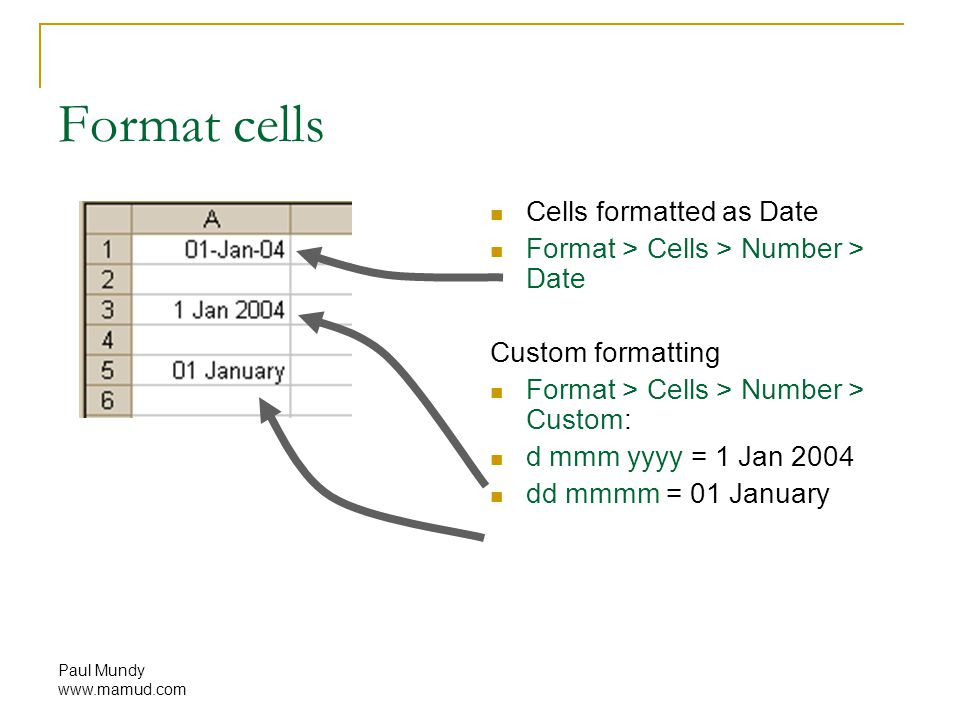 Paul Mundy www.mamud.com Format cells Cells formatted as Date Format > Cells > Number > Date Custom formatting Format > Cells > Number > Custom: d mmm yyyy = 1 Jan 2004 dd mmmm = 01 January
