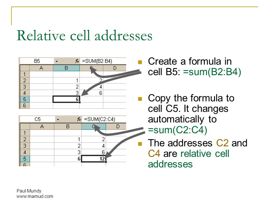 Paul Mundy www.mamud.com Relative cell addresses Create a formula in cell B5: =sum(B2:B4) Copy the formula to cell C5.