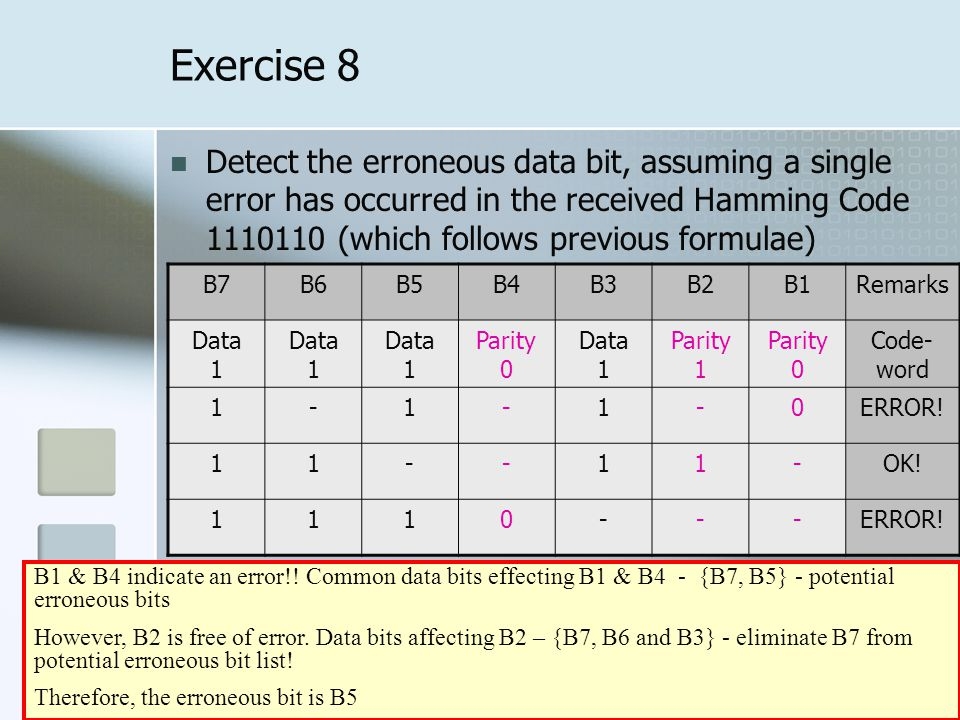 Exercise 9 Detect the erroneous data bit, assuming a single error has occurred in the received Hamming Code 1101010 (which follows previous formulae) B7B6B5B4B3B2B1Remarks Data 1 Data 0 Parity 1 Data 0 Parity 1 Parity 0 Code- word 1-0-0-0ERROR.