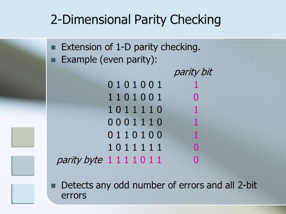 2-Dimensional Parity Checking Extension of 1-D parity checking.