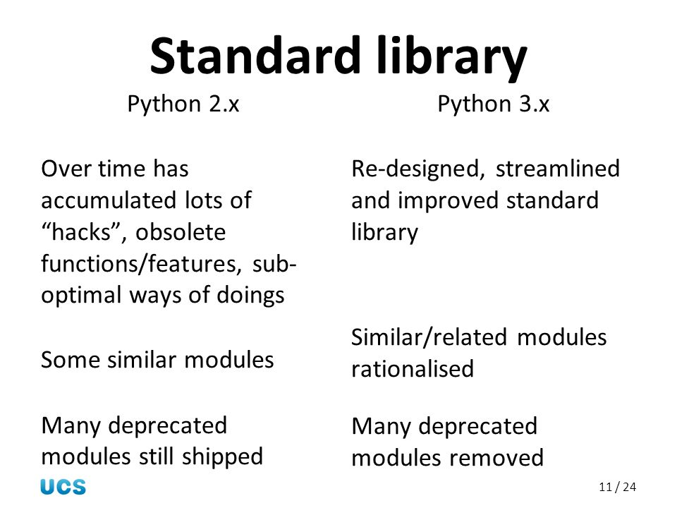 """11 / 24 Standard library Python 2.x Over time has accumulated lots of """"hacks"""", obsolete functions/features, sub- optimal ways of doings Some similar m"""