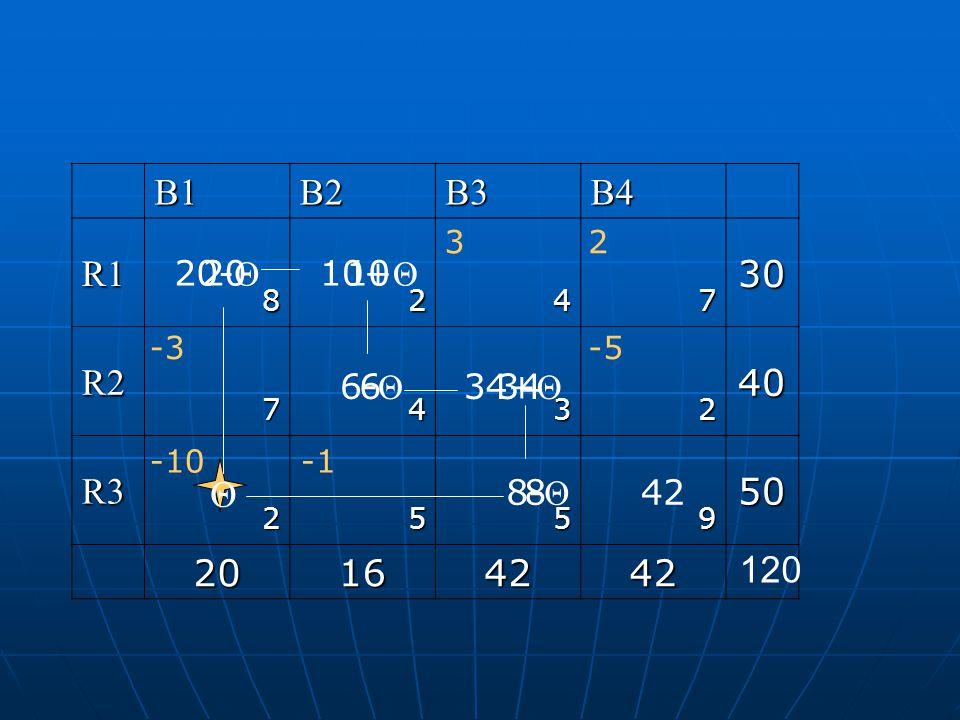 B1B2B3B4 R130 8247 R240 7432 R350 2559 20164242 120 20 42 10 634 8 3 -10 -3-5 2 Θ 34+ Θ 8- Θ 6- Θ 20- Θ 10+ Θ