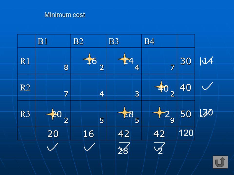 Minimum cost B1B2B3B4 R130 8247 R240 7432 R350 2559 20164242 120 16 |2|30 |14 28 2 2 14 20 40