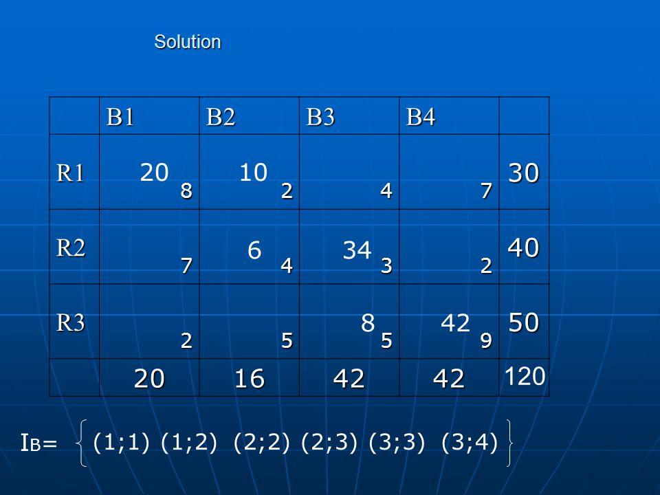 Solution SolutionB1B2B3B4 R130 8247 R240 7432 R350 2559 20164242 120 20 42 10 634 8 (1;1)(1;2)(2;2)(2;3)(3;3)(3;4) IB=IB=