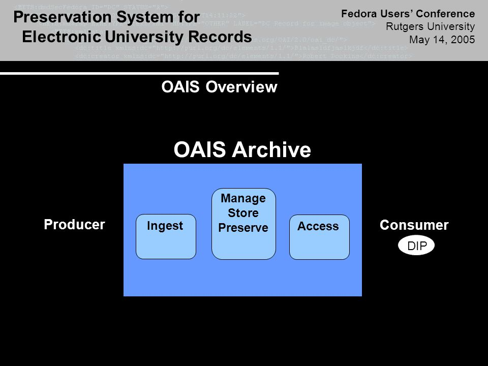 Preservation System for Electronic University Records Fedora Users' Conference Rutgers University May 14, 2005 Producer-Archive Interface Methodology Abstract Standard May 2004 Consultative Committee for Space Data Systems (CCSDS) OAIS Overview Preliminary Phase Formal Phase Validation Transfer