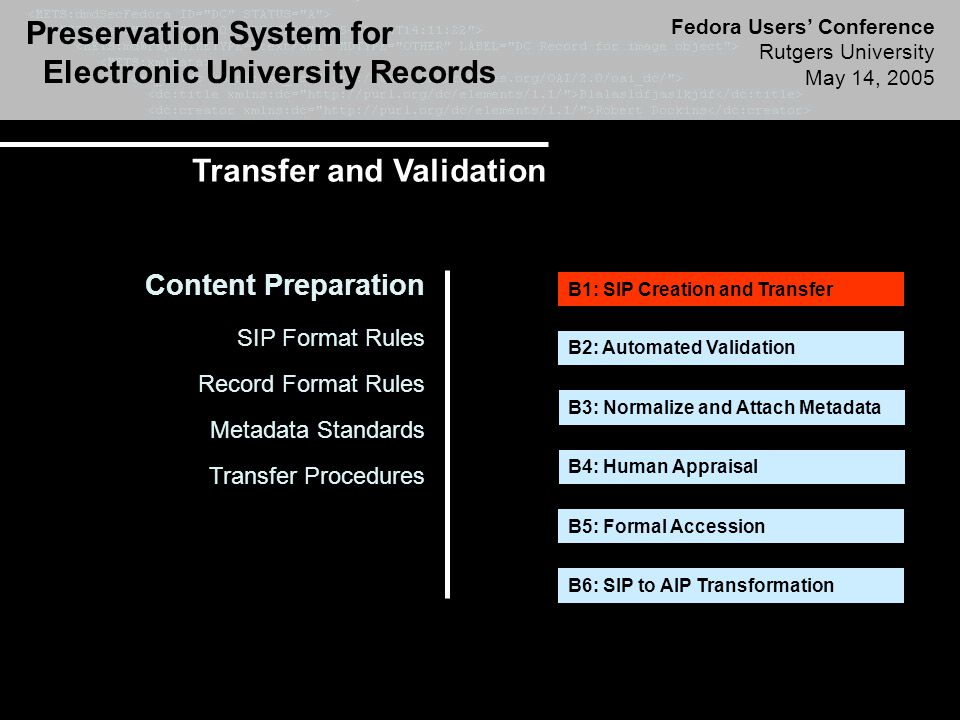 Preservation System for Electronic University Records Fedora Users' Conference Rutgers University May 14, 2005 Transfer and Validation B1: SIP Creation and Transfer B2: Automated Validation B3: Normalize and Attach Metadata B4: Human Appraisal B5: Formal Accession B6: SIP to AIP Transformation Automated Processing Technical Validation Format Normalization Stock Metadata