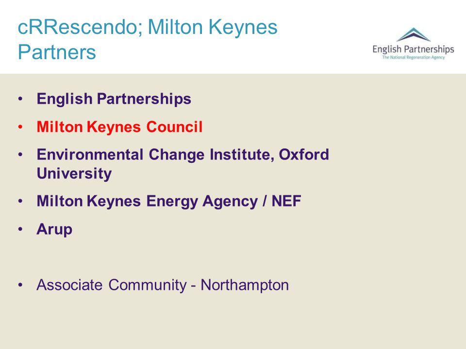 cRRescendo; Milton Keynes Partners English Partnerships Milton Keynes Council Environmental Change Institute, Oxford University Milton Keynes Energy A