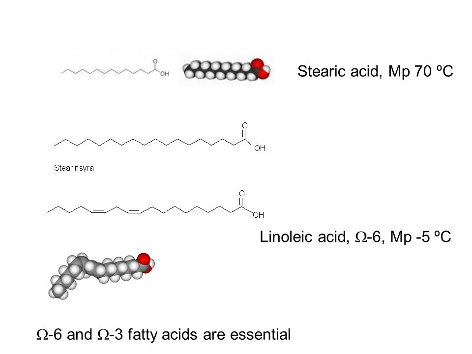 Roles of lipids in the body (-) Increased risk of heart disease from elevated levels of LDL cholesterol and trans-fatty acids The major source of LDL cholesterol is saturated fats (C 12, C 14 and C 16 fatty acids) Obesity
