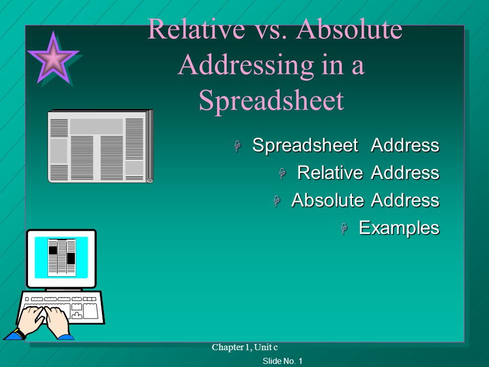 Slide No. 1 Chapter 1, Unit c Relative vs. Absolute Addressing in a Spreadsheet H Spreadsheet Address H Relative Address H Absolute Address H Examples