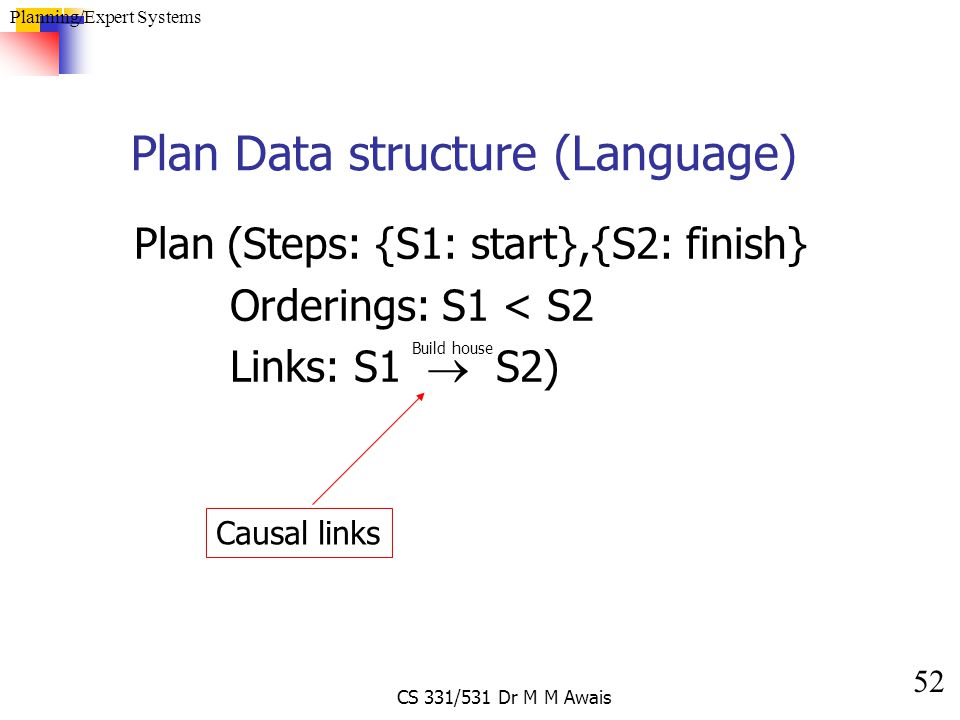 52 Planning/Expert Systems CS 331/531 Dr M M Awais Plan Data structure (Language) Plan (Steps: {S1: start},{S2: finish} Orderings: S1 < S2 Links: S1 