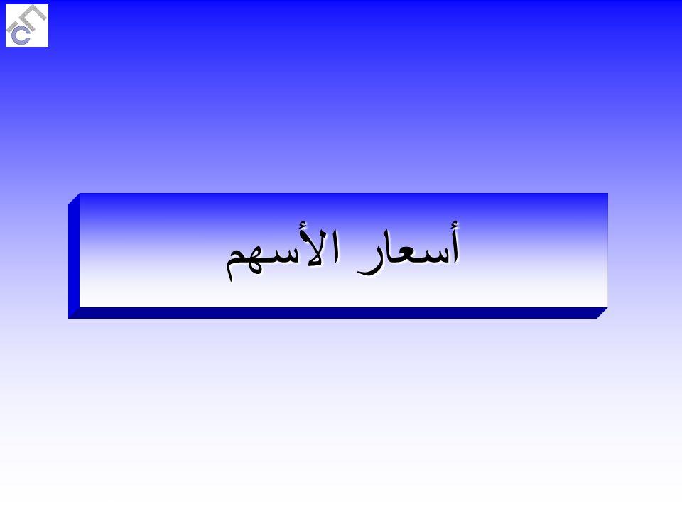 Al Faraj Consulting W.L.LSlide 125 of 189 أسعار الأسهم