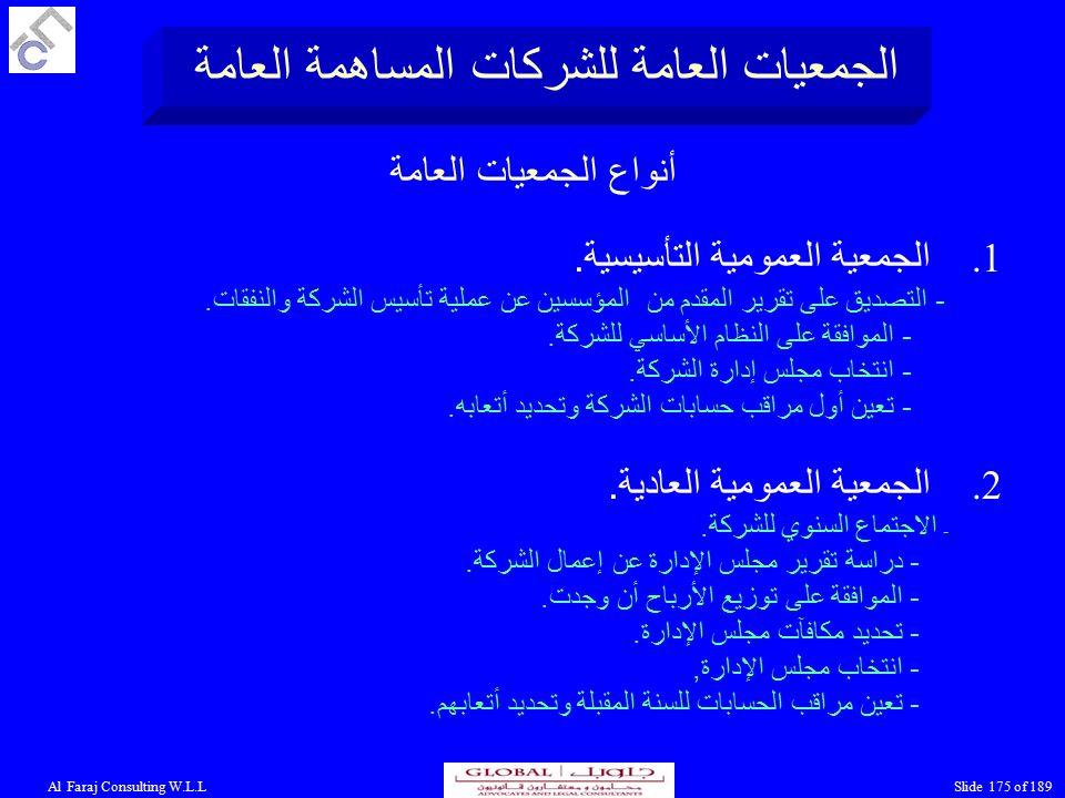 Al Faraj Consulting W.L.LSlide 175 of 189 الجمعيات العامة للشركات المساهمة العامة أنواع الجمعيات العامة 1.