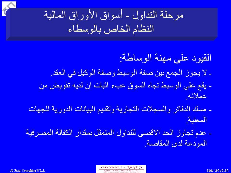 Al Faraj Consulting W.L.LSlide 199 of 189 القيود على مهنة الوساطة: - لا يجوز الجمع بين صفة الوسيط وصفة الوكيل في العقد.
