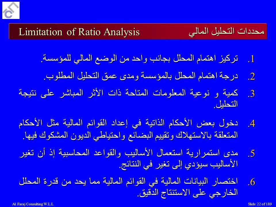 Al Faraj Consulting W.L.LSlide 22 of 189 1.تركيز اهتمام المحلل بجانب واحد من الوضع المالي للمؤسسة.