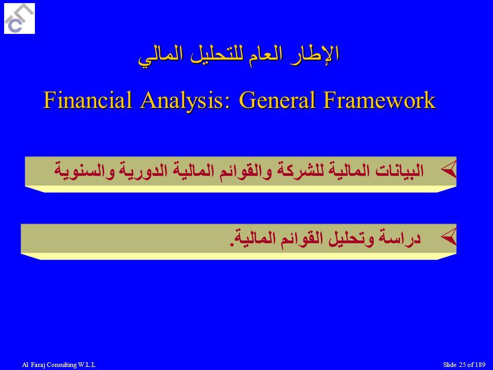 Al Faraj Consulting W.L.LSlide 25 of 189 الإطار العام للتحليل المالي Financial Analysis: General Framework  البيانات المالية للشركة والقوائم المالية الدورية والسنوية  دراسة وتحليل القوائم المالية.