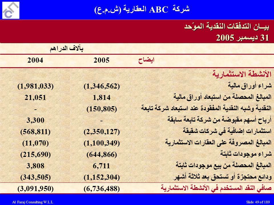 Al Faraj Consulting W.L.LSlide 49 of 189 شراء أوراق مالية(1,346,562)(1,981,033) الأنشطة الاستثمارية ايضاح20052004 بآلاف الدراهم بيــان التدفقات النقدية الموّحد 31 ديسمبر 2005 المبالغ المحصلة من استبعاد أوراق مالية1,81421,051 (150,805)- أرباح أسهم مقبوضة من شركة تابعة سابقة-3,300 استثمارات إضافية في شركات شقيقة(2,350,127)(568,811) المبالغ المصروفة على العقارات الاستثمارية(1,100,349)(11,070) شراء موجودات ثابتة(644,866)(215,690) المبالغ المحصلة من بيع موجودات ثابتة6,7113,808 (6,736,488)(3,091,950)صافي النقد المستخدم في الأنشطة الاستثمارية النقدية وشبه النقدية المفقودة عند استبعاد شركة تابعة ودائع محتجزة أو تستحق بعد ثلاثة أشهر(1,152,304)(343,505) شركة ABC العقارية (ش.م.ع)