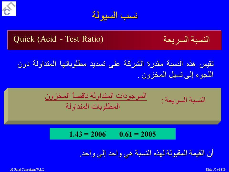 Al Faraj Consulting W.L.LSlide 57 of 189 Quick (Acid - Test Ratio) نسب السيولة النسبة السريعة تقيس هذه النسبة مقدرة الشركة على تسديد مطلوباتها المتداولة دون اللجوء إلى تسيل المخزون.