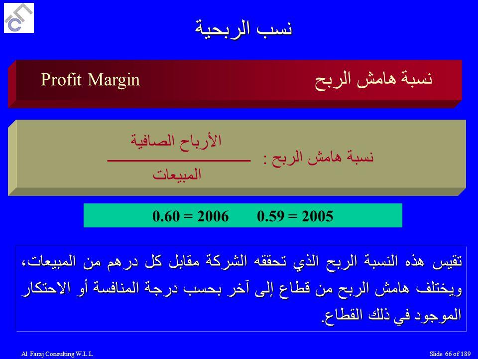 Al Faraj Consulting W.L.LSlide 66 of 189 Profit Margin نسبة هامش الربح : الأرباح الصافية المبيعات تقيس هذه النسبة الربح الذي تحققه الشركة مقابل كل درهم من المبيعات، ويختلف هامش الربح من قطاع إلى آخر بحسب درجة المنافسة أو الاحتكار الموجود في ذلك القطاع.