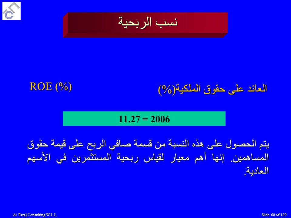 Al Faraj Consulting W.L.LSlide 68 of 189 نسب الربحية العائد على حقوق الملكية(%) ROE (%) يتم الحصول على هذه النسبة من قسمة صافي الربح على قيمة حقوق المساهمين.