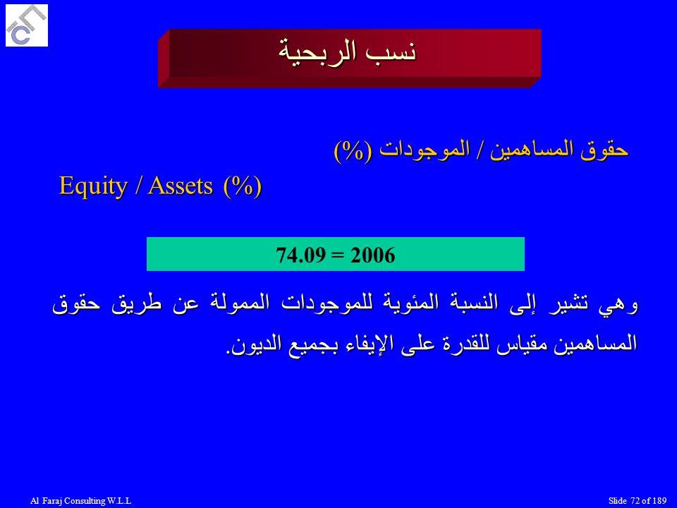 Al Faraj Consulting W.L.LSlide 72 of 189 حقوق المساهمين / الموجودات (%) Equity / Assets (%) نسب الربحية نسب الربحية وهي تشير إلى النسبة المئوية للموجودات الممولة عن طريق حقوق المساهمين مقياس للقدرة على الإيفاء بجميع الديون.