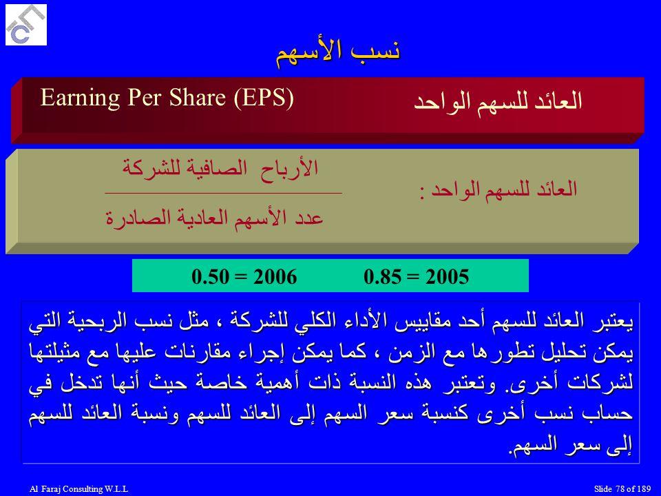 Al Faraj Consulting W.L.LSlide 78 of 189 Earning Per Share (EPS) عدد الأسهم العادية الصادرة يعتبر العائد للسهم أحد مقاييس الأداء الكلي للشركة ، مثل نسب الربحية التي يمكن تحليل تطورها مع الزمن ، كما يمكن إجراء مقارنات عليها مع مثيلتها لشركات أخرى.