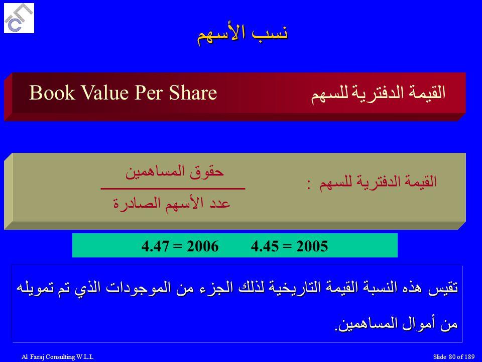 Al Faraj Consulting W.L.LSlide 80 of 189 Book Value Per Share القيمة الدفترية للسهم: حقوق المساهمين عدد الأسهم الصادرة تقيس هذه النسبة القيمة التاريخية لذلك الجزء من الموجودات الذي تم تمويله من أموال المساهمين.