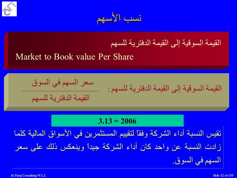 Al Faraj Consulting W.L.LSlide 82 of 189 Market to Book value Per Share القيمة السوقية إلى القيمة الدفترية للسهم : سعر السهم في السوق القيمة الدفترية للسهم تقيس النسبة أداء الشركة وفقاً لتقييم المستثمرين في الأسواق المالية كلما زادت النسبة عن واحد كان أداء الشركة جيداً وينعكس ذلك على سعر السهم في السوق.