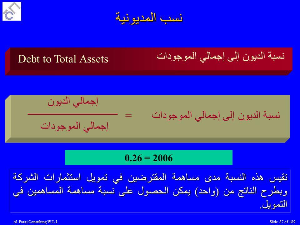 Al Faraj Consulting W.L.LSlide 87 of 189 Debt to Total Assets نسبة الديون إلى إجمالي الموجودات= إجمالي الموجودات إجمالي الديون تقيس هذه النسبة مدى مساهمة المقترضين في تمويل استثمارات الشركة وبطرح الناتج من (واحد) يمكن الحصول على نسبة مساهمة المساهمين في التمويل.