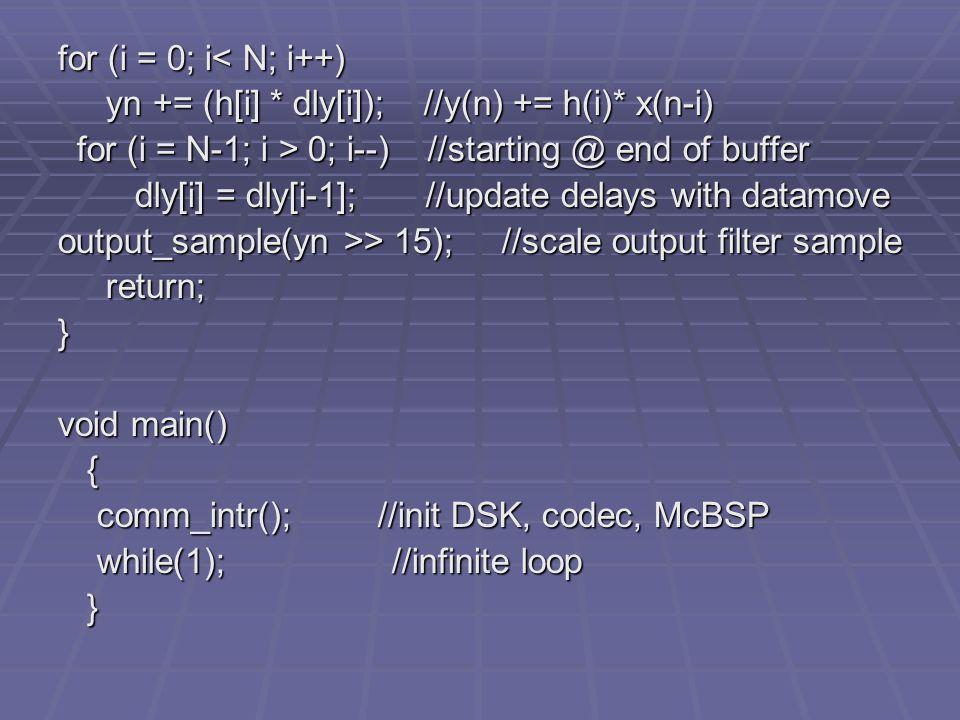 CoefficientsTime nTime n+1Time n+2 h(0)x(n)x(n+1)x(n+2) h(1)x(n-1)x(n)x(n+1) h(2)x(n-2)x(n-1)x(n)..