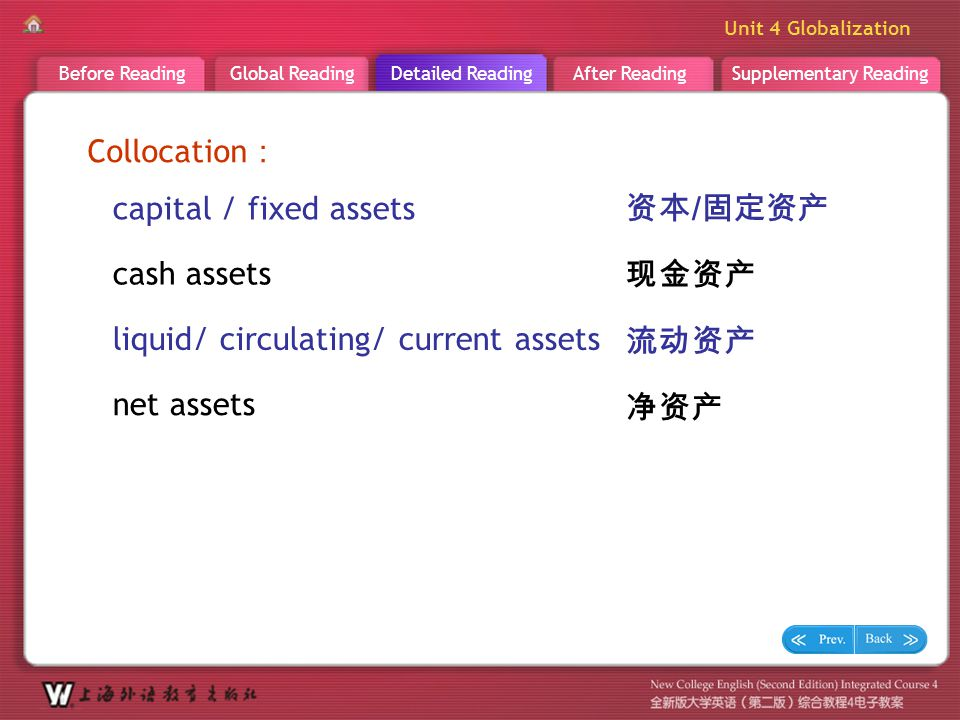 Supplementary ReadingAfter ReadingDetailed ReadingGlobal ReadingBefore Reading Unit 4 Globalization D R _ word _ asset2 Collocation : 资本 / 固定资产 capita
