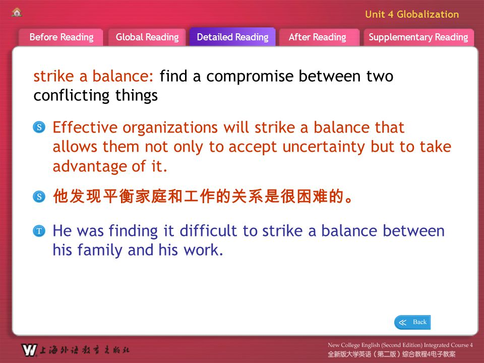 Supplementary ReadingAfter ReadingDetailed ReadingGlobal ReadingBefore Reading Unit 4 Globalization D R _ word _ strike a balance strike a balance: fi