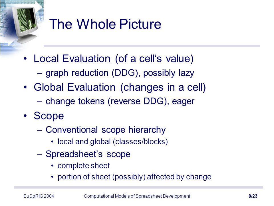 EuSpRIG 2004Computational Models of Spreadsheet Development9/23 Implementing the Spreadsheet Paradigm