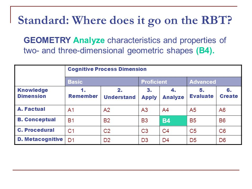 Standard: Where does it go on the RBT.