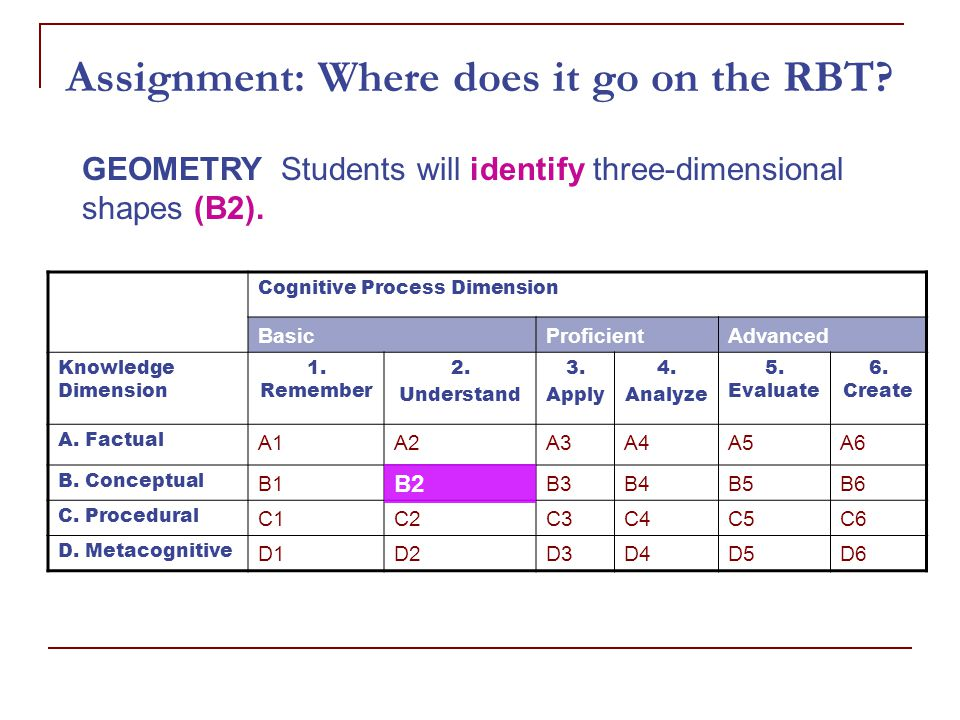 Assignment: Where does it go on the RBT.