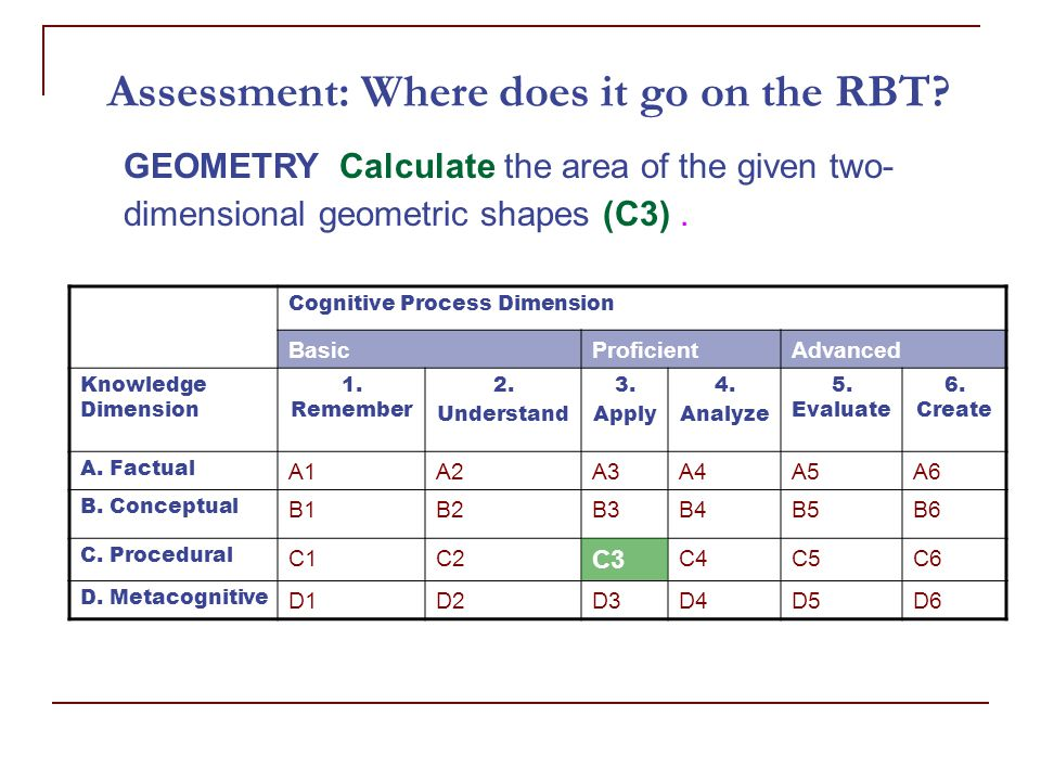 Assessment: Where does it go on the RBT.