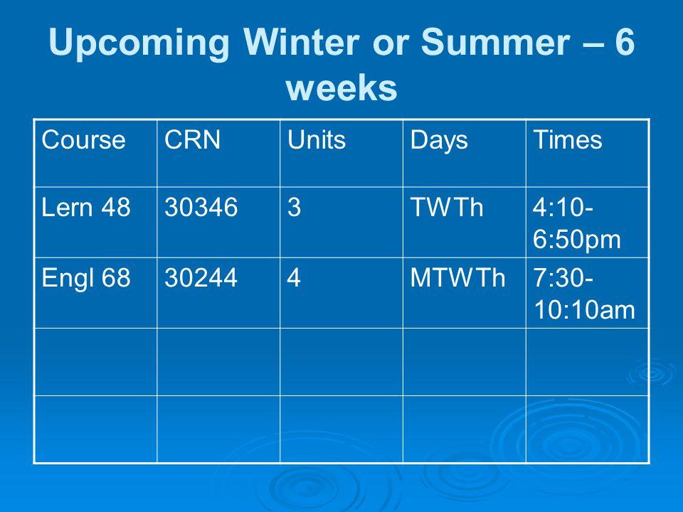 Upcoming Winter or Summer – 6 weeks CourseCRNUnitsDaysTimes Lern 48303463TWTh4:10- 6:50pm Engl 68302444MTWTh7:30- 10:10am