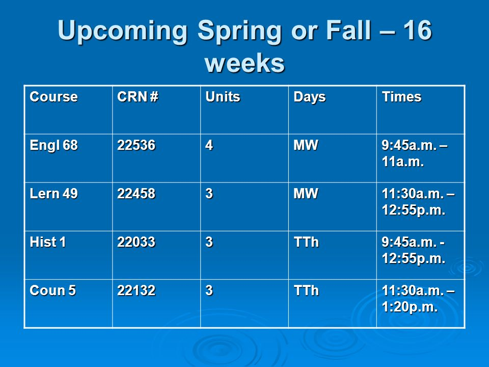 Upcoming Spring or Fall – 16 weeks Course CRN # UnitsDaysTimes Engl 68 225364MW 9:45a.m. – 11a.m. Lern 49 224583MW 11:30a.m. – 12:55p.m. Hist 1 220333