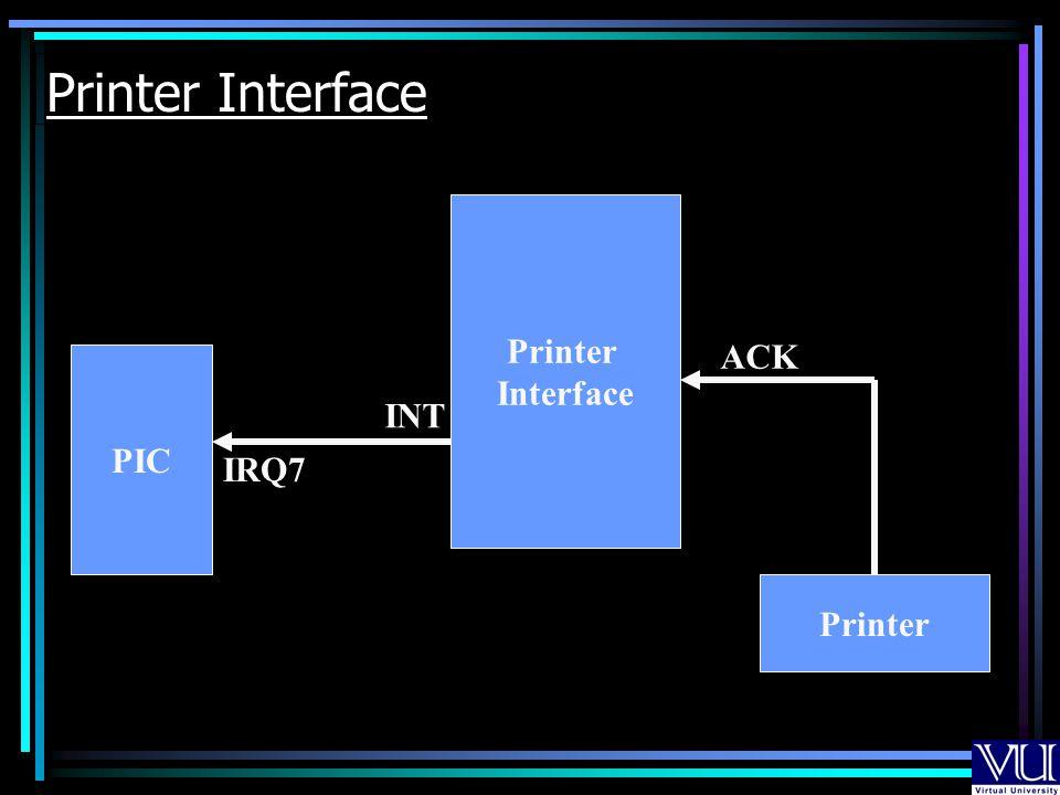 PIC Printer Interface Printer IRQ7 INT ACK Printer Interface