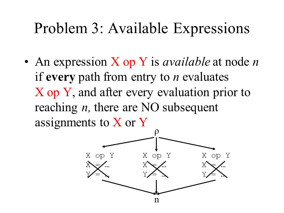 Problem 3: Available Expressions An expression X op Y is available at node n if every path from entry to n evaluates X op Y, and after every evaluation prior to reaching n, there are NO subsequent assignments to X or Y X op Y X = … Y = … n ρ