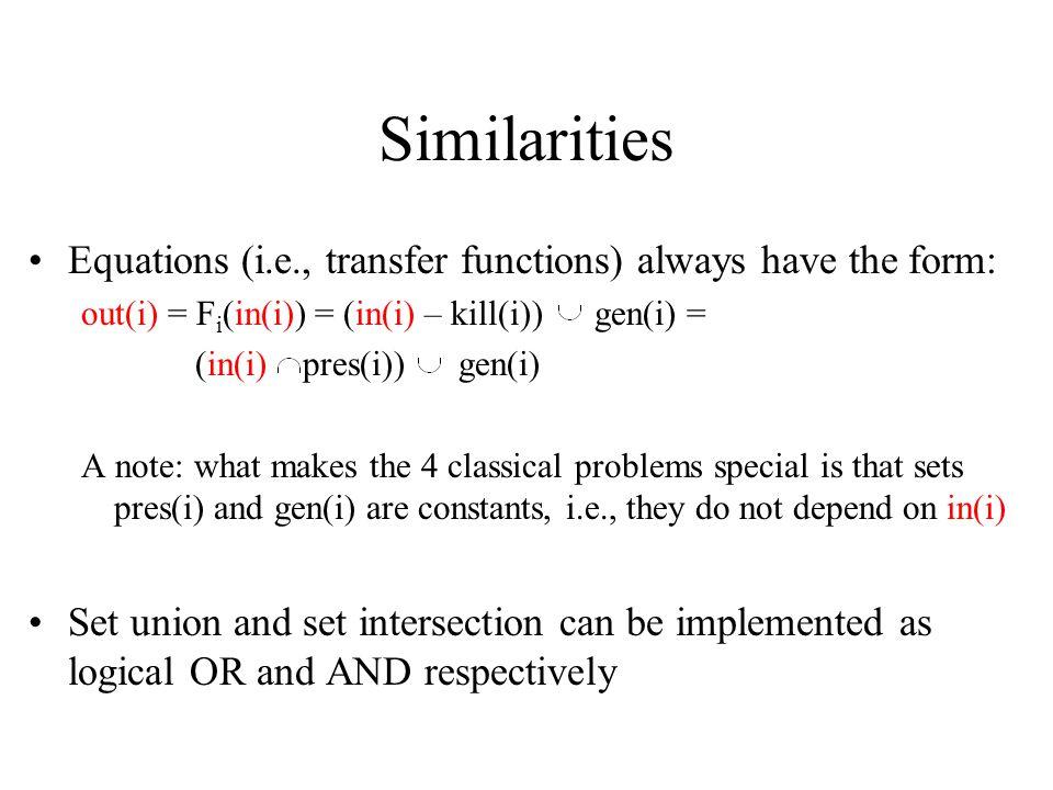 Similarities Equations (i.e., transfer functions) always have the form: out(i) = F i (in(i)) = (in(i) – kill(i)) gen(i) = (in(i) pres(i)) gen(i) A not