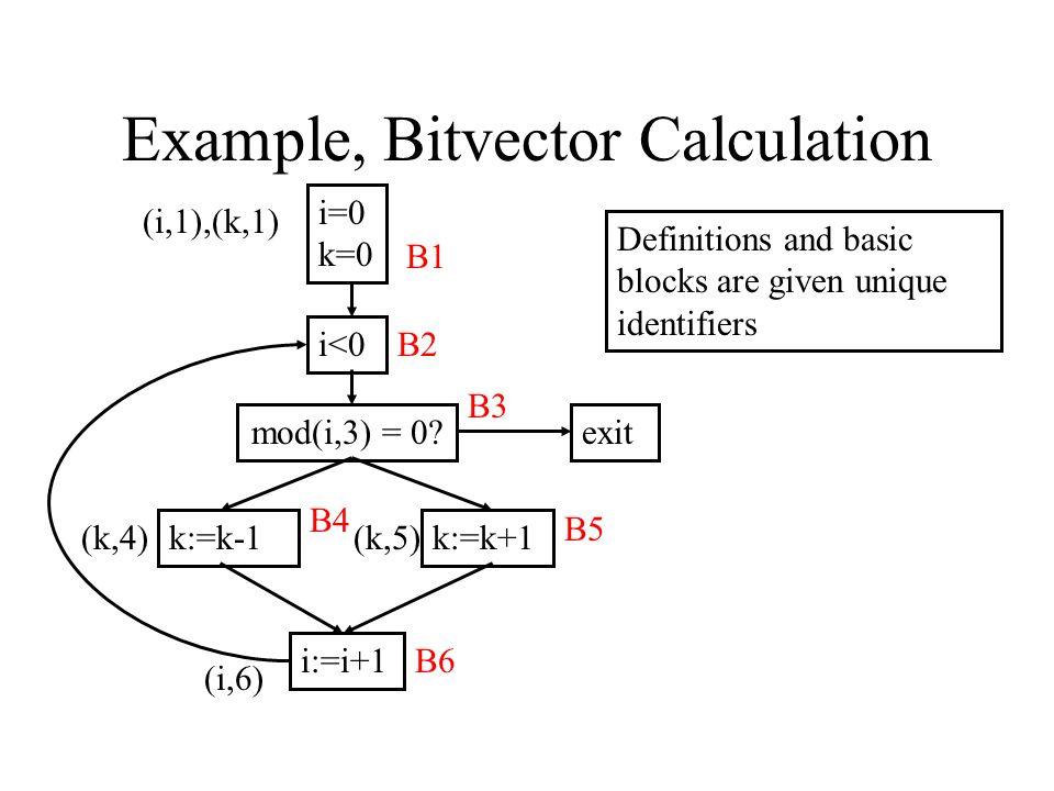Example, Bitvector Calculation i=0 k=0 i<0 mod(i,3) = 0? k:=k-1k:=k+1 i:=i+1 exit (i,1),(k,1) (k,4)(k,5) (i,6) B1 B2 B3 B4 B5 B6 Definitions and basic