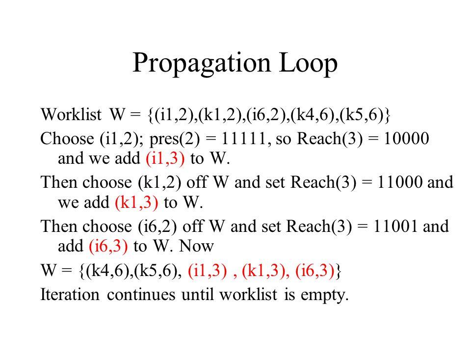 Propagation Loop Worklist W = {(i1,2),(k1,2),(i6,2),(k4,6),(k5,6)} Choose (i1,2); pres(2) = 11111, so Reach(3) = 10000 and we add (i1,3) to W. Then ch