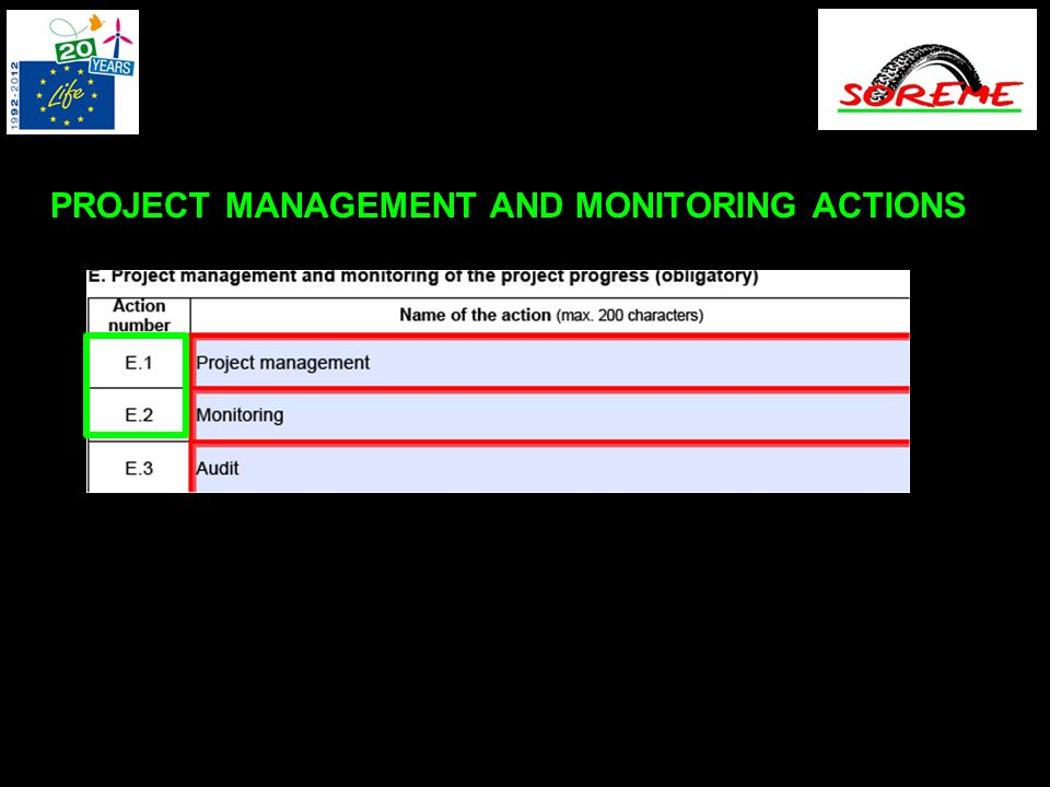 PROJECT MANAGEMENT AND MONITORING ACTIONS