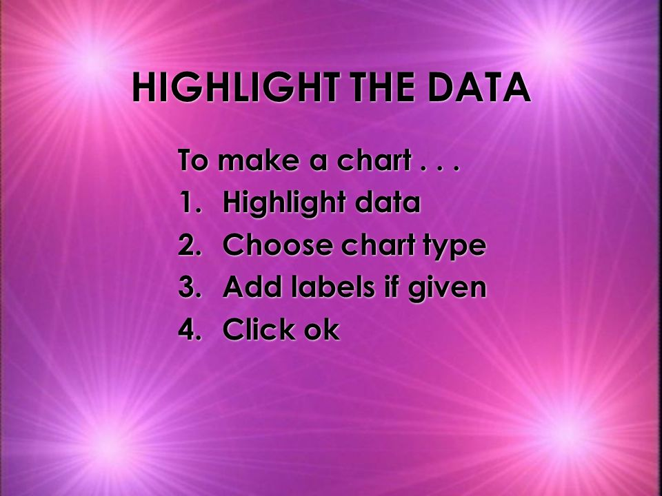 HIGHLIGHT THE DATA To make a chart...