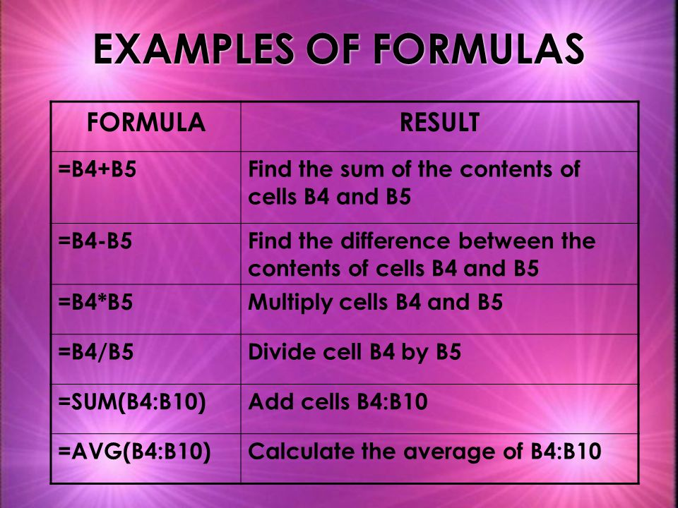 EXAMPLES OF FORMULAS FORMULARESULT =B4+B5Find the sum of the contents of cells B4 and B5 =B4-B5Find the difference between the contents of cells B4 and B5 =B4*B5Multiply cells B4 and B5 =B4/B5Divide cell B4 by B5 =SUM(B4:B10)Add cells B4:B10 =AVG(B4:B10)Calculate the average of B4:B10